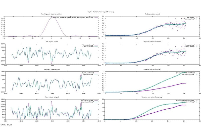 serma ingenierie traitement du signal